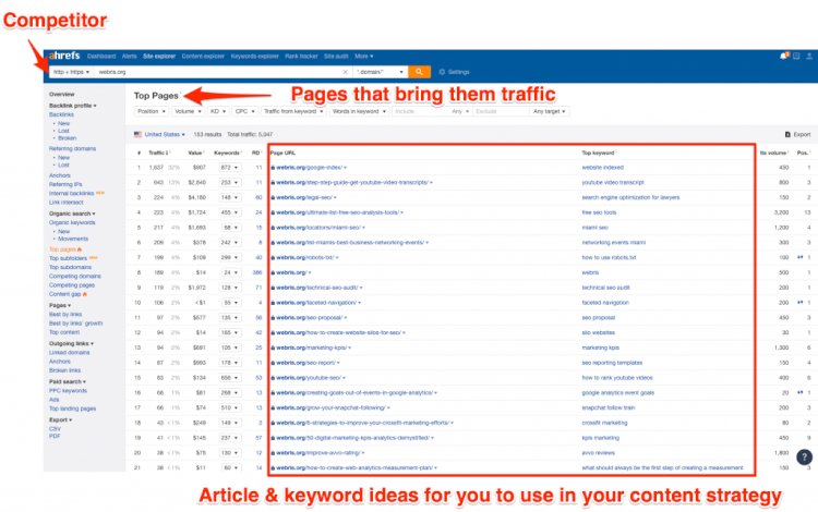 PR and SEO: How To Properly Use PR for Maximum SEO Impact