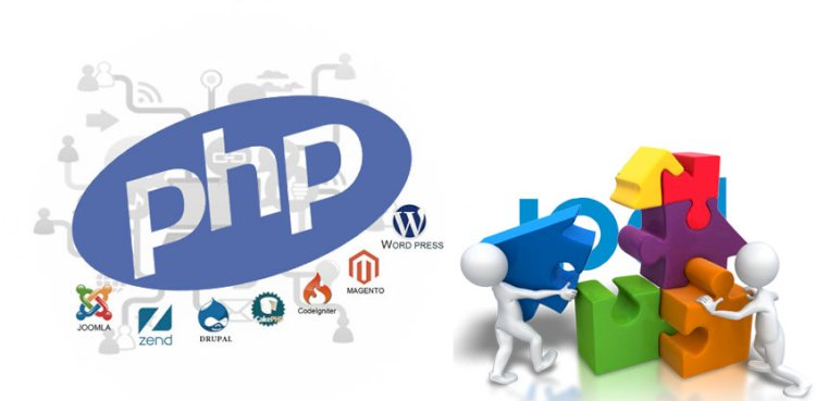 Make Best Quality Websites with PHP Web Development Company in India